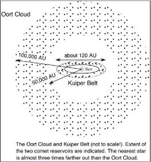 Oort-Cloud-Band.jpg