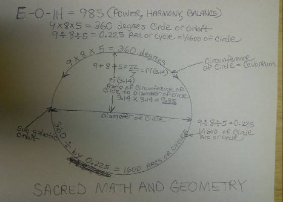 Sacred-Mathematics-Geometry.jpg