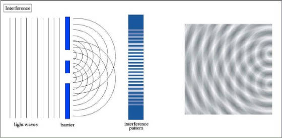 Wave-interferenced-pattern.jpg