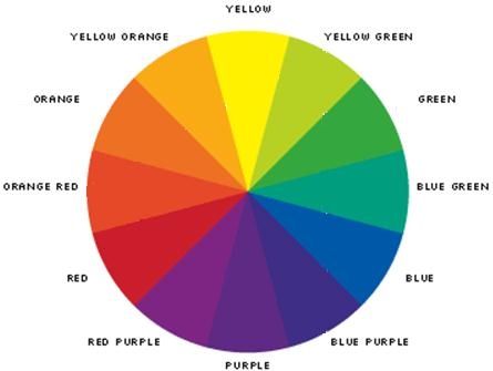Color-wheel-Circle-Cycle-Rank.jpg