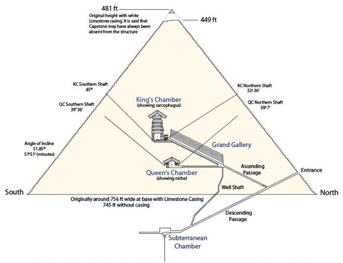 Diagram-Great-Pyramid.jpg