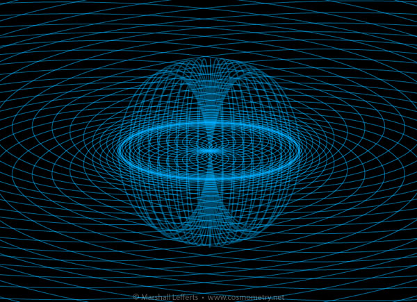 Galactic-wave-currents-torus.jpg