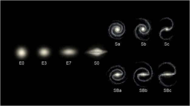 Hubble_sequence_photo.jpg